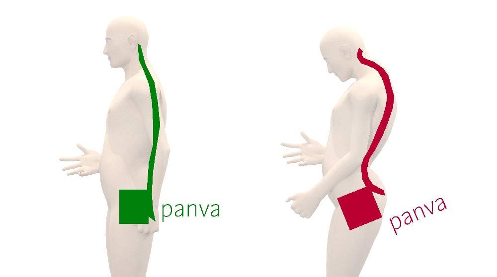 bolesti-chrbta-cviky-sm-system-panva